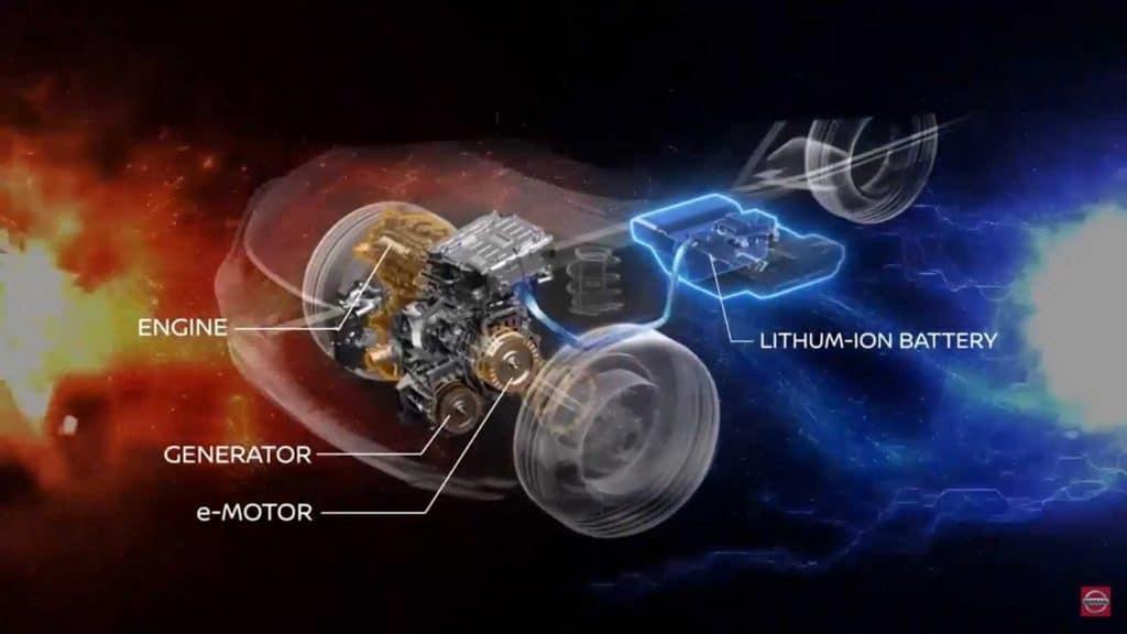 Diagrama de funcionamento do motor híbrido e-Power, que estreia no Kicks.