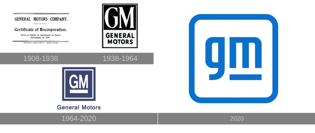 Histórico de logotipos da General Motors