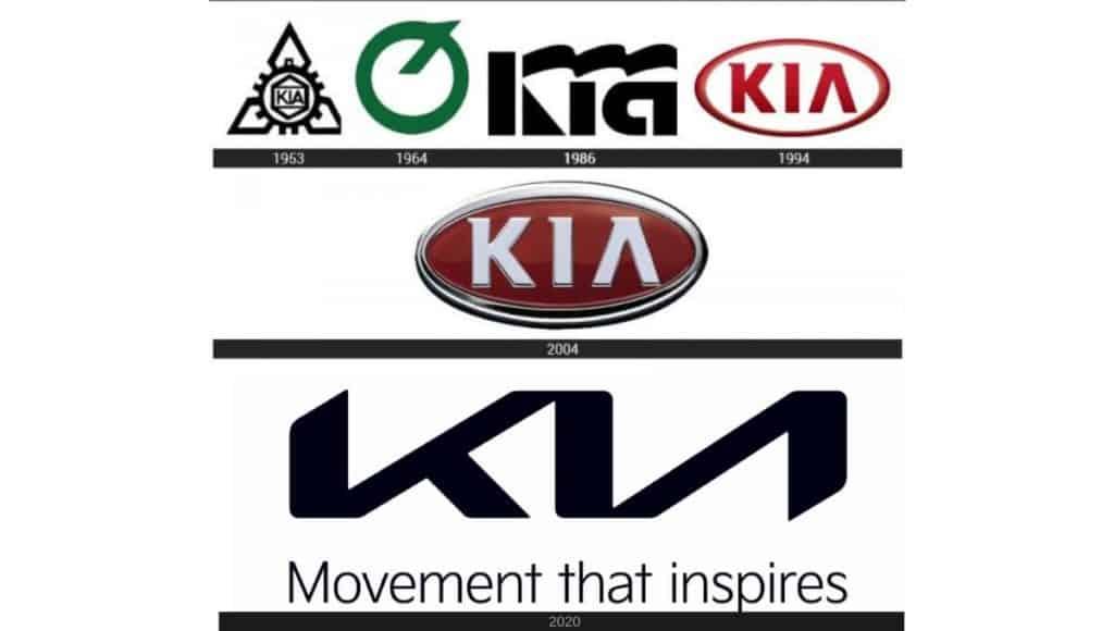 A evolução dos logotipos da Kia Motors