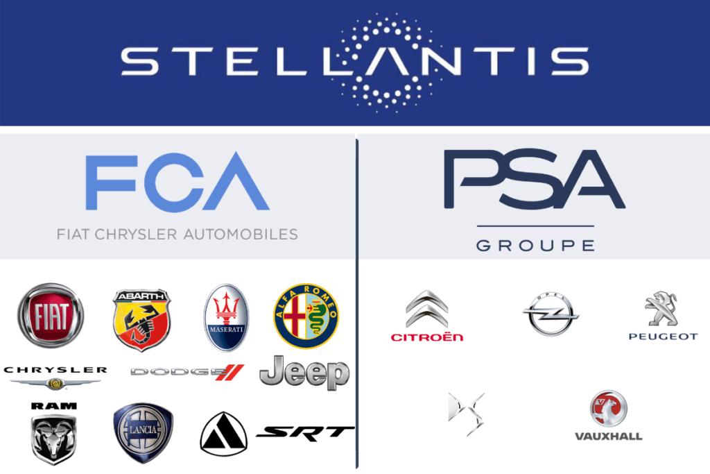 Imagem mostra as marcas da FCA e da PSA